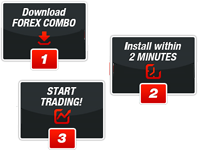 Install forex